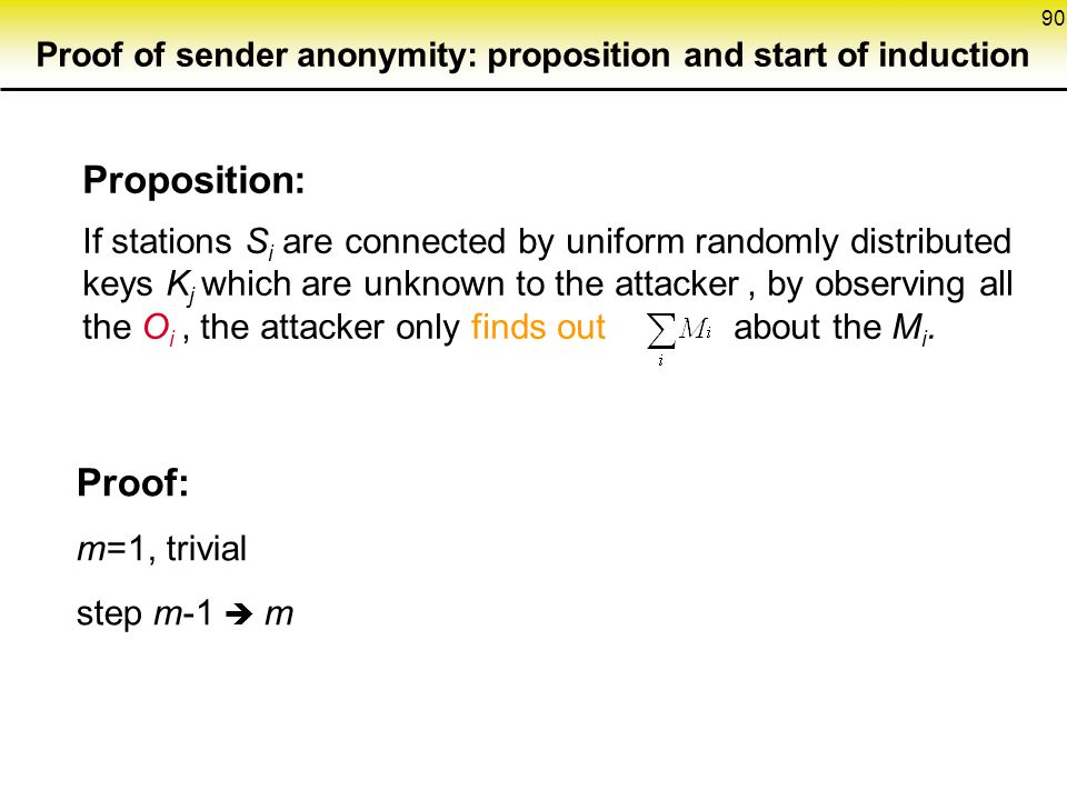 Proof of sender anonymity: proposition and start of induction