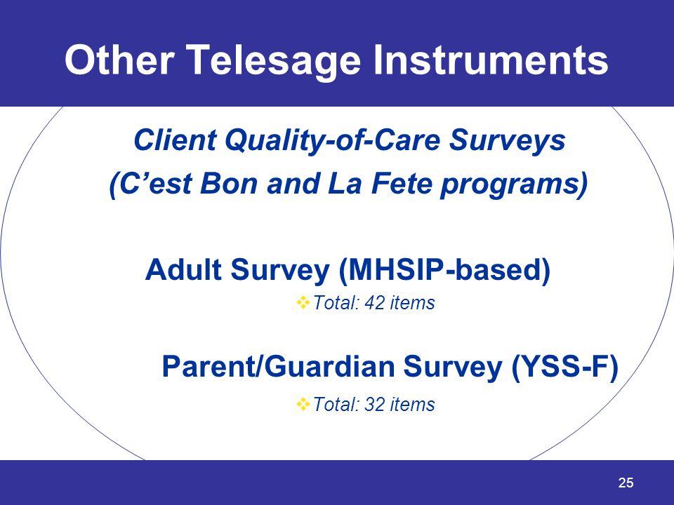 Other Telesage Instruments