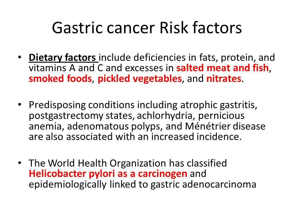 Gastric cancer Risk factors