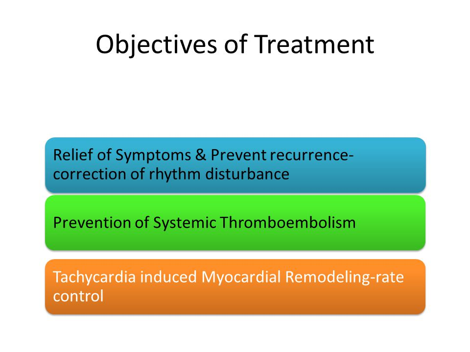 Objectives of Treatment