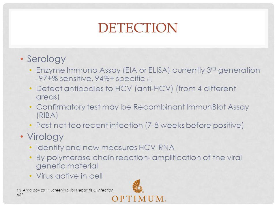 Detection Serology Virology