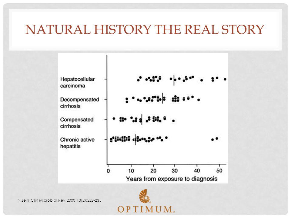 Natural history the real story