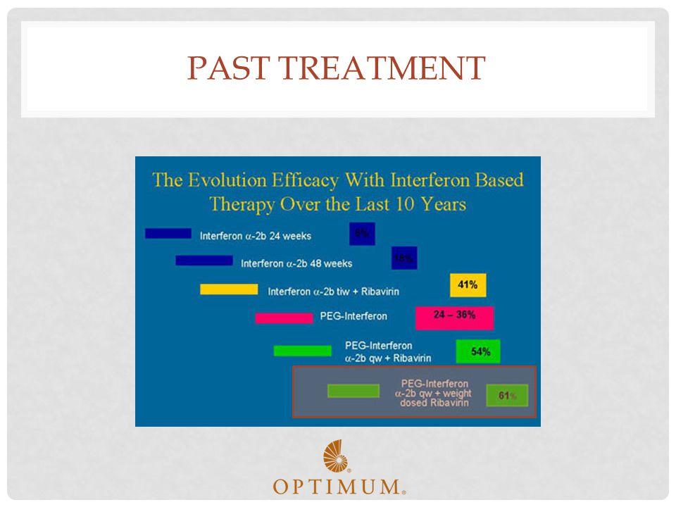 Past Treatment