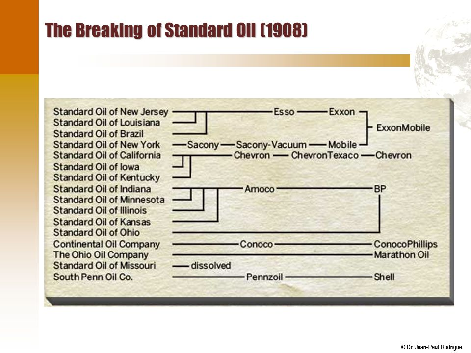 The Breaking of Standard Oil (1908)