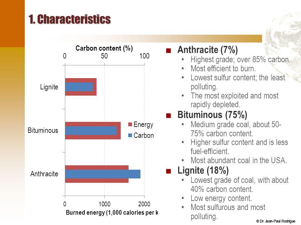 1. Characteristics Anthracite (7%) Bituminous (75%) Lignite (18%)