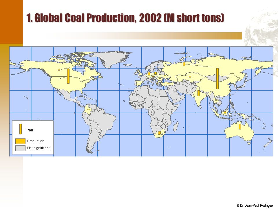 1. Global Coal Production, 2002 (M short tons)