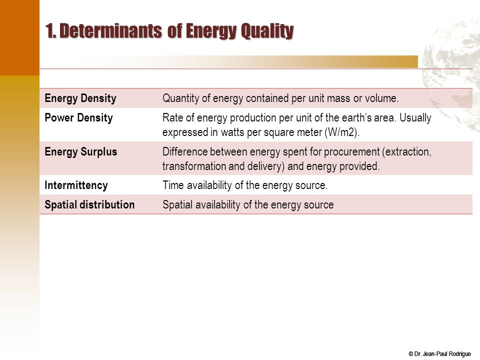 1. Determinants of Energy Quality