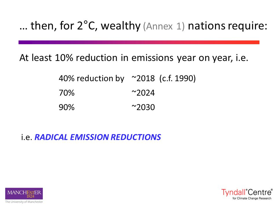 … then, for 2°C, wealthy (Annex 1) nations require: