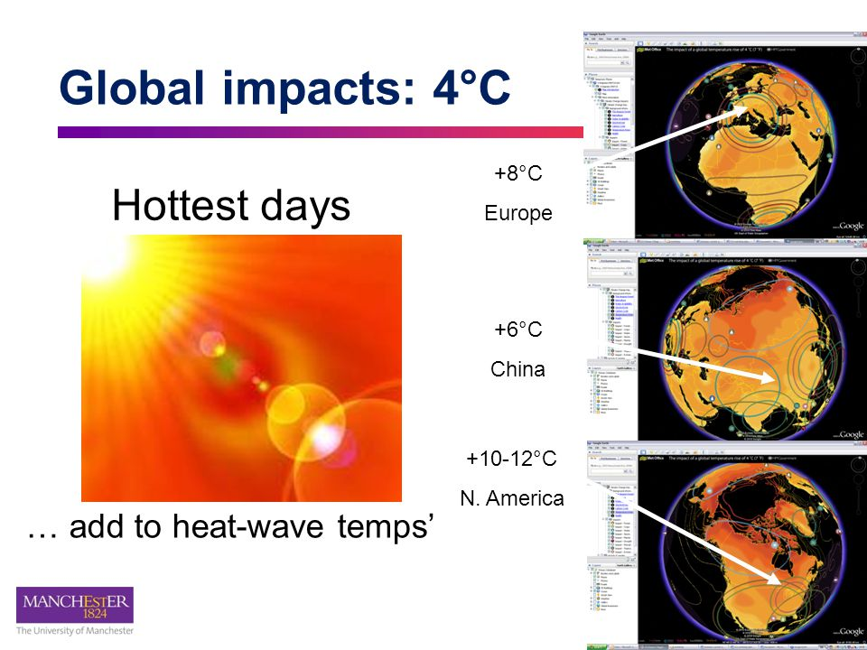 Global impacts: 4°C Hottest days … add to heat-wave temps' +8°C Europe