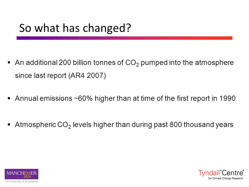 So what has changed An additional 200 billion tonnes of CO2 pumped into the atmosphere since last report (AR4 2007)