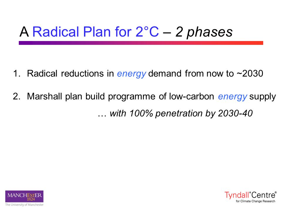 A Radical Plan for 2°C – 2 phases