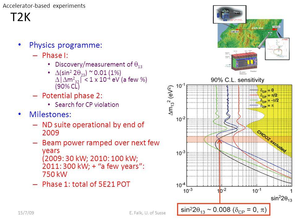 T2K Physics programme: Milestones: Phase I: Potential phase 2: