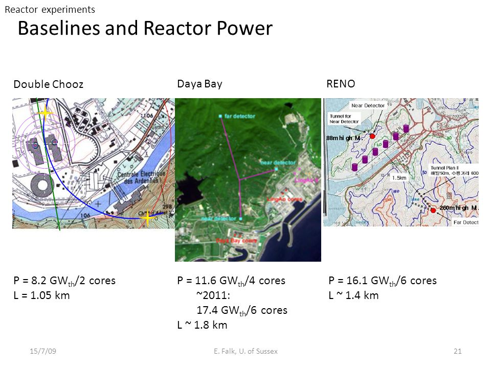 Baselines and Reactor Power