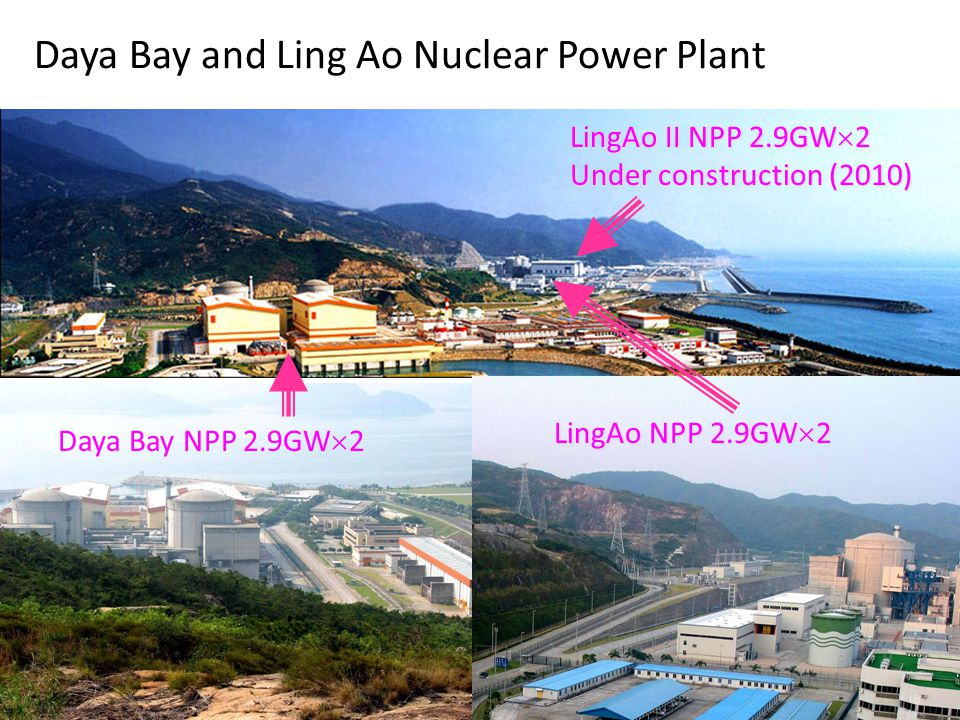 Daya Bay and Ling Ao Nuclear Power Plant