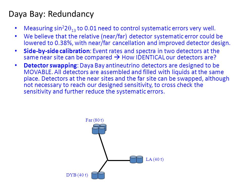 Daya Bay: Redundancy Measuring sin2213 to 0.01 need to control systematic errors very well.