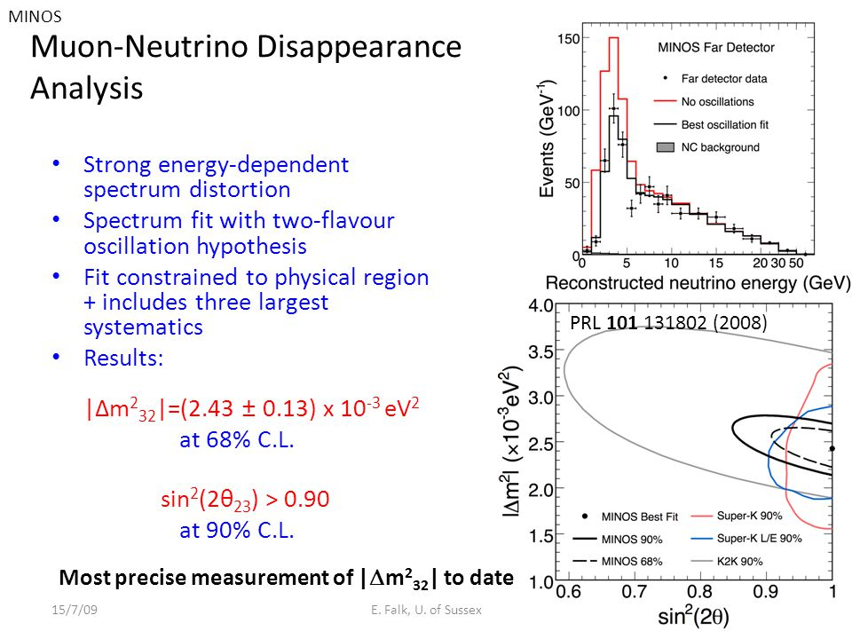 Muon-Neutrino Disappearance Analysis