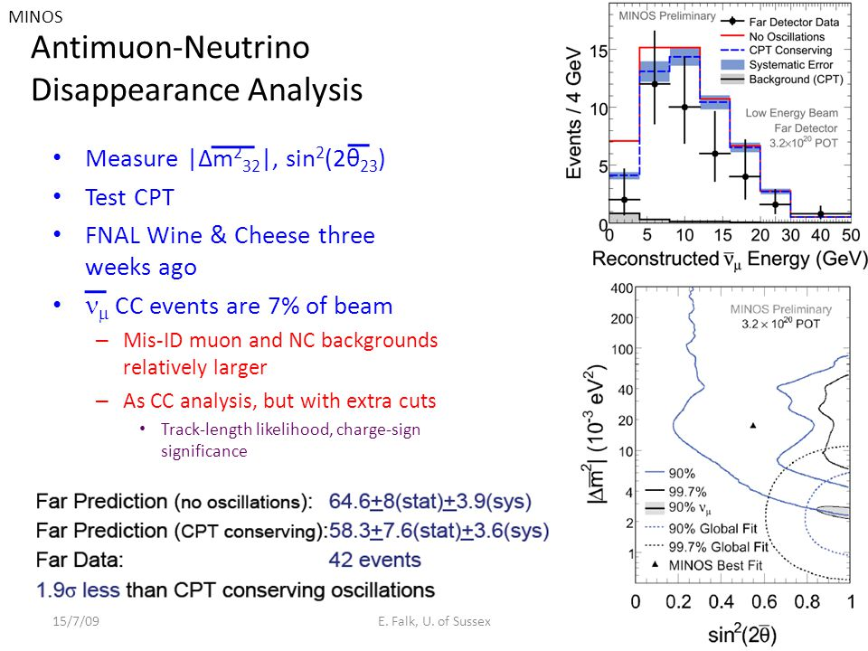 Antimuon-Neutrino Disappearance Analysis