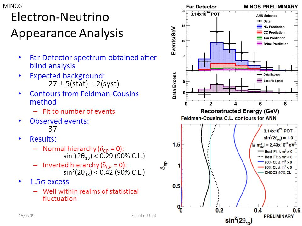 Electron-Neutrino Appearance Analysis