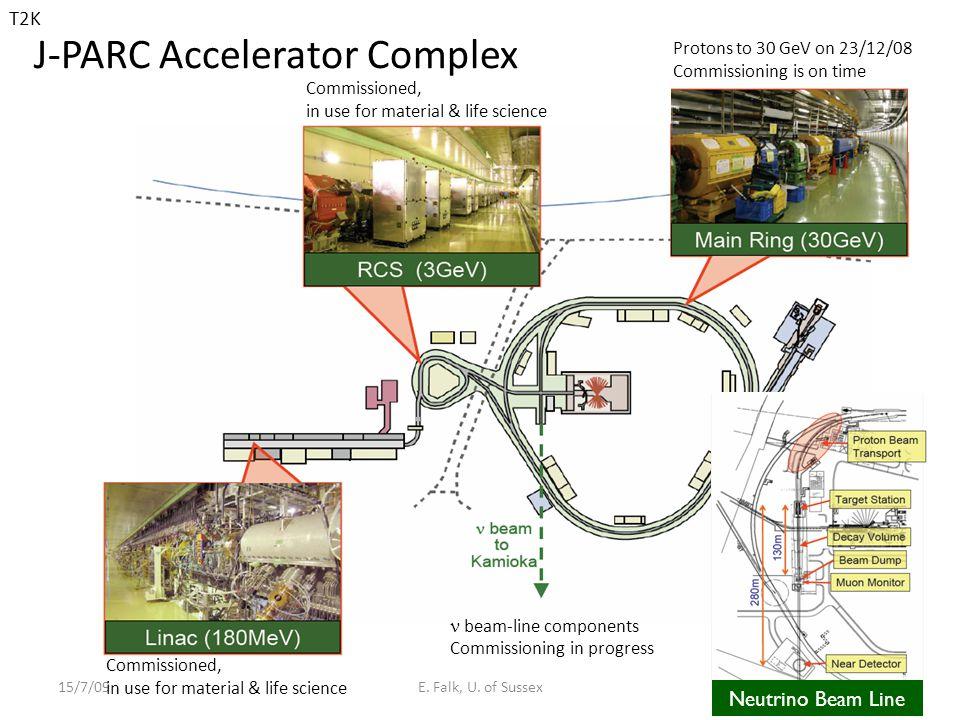 J-PARC Accelerator Complex