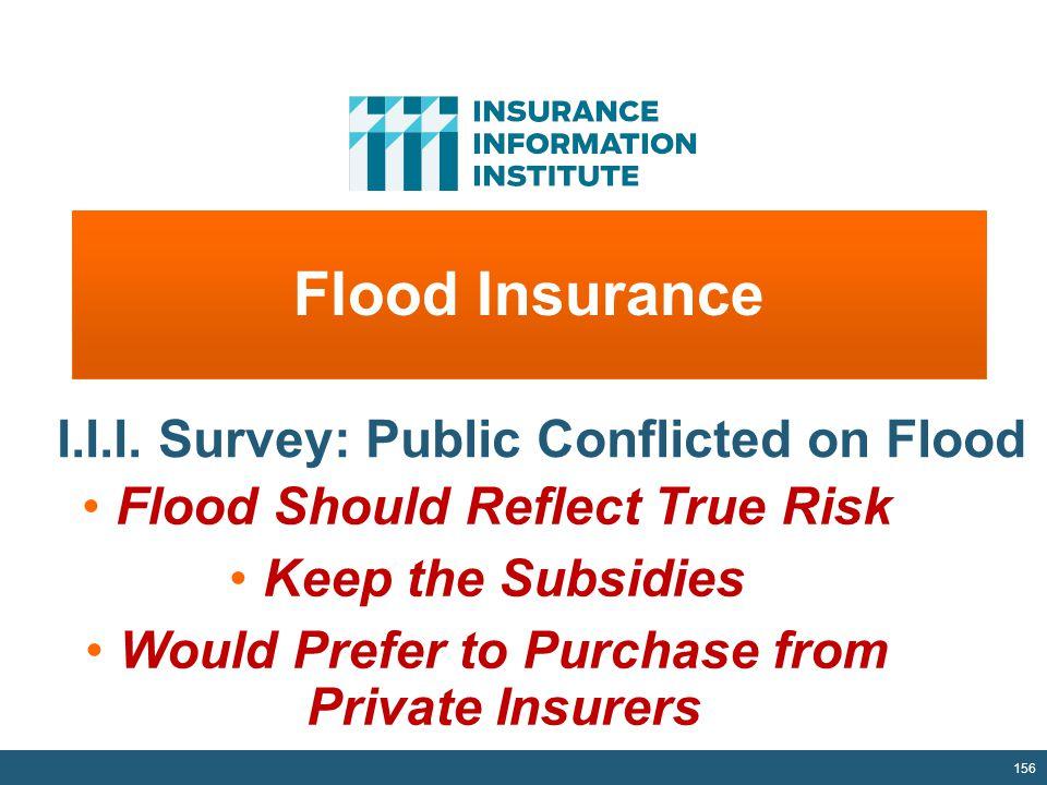 Flood Insurance I.I.I. Survey: Public Conflicted on Flood