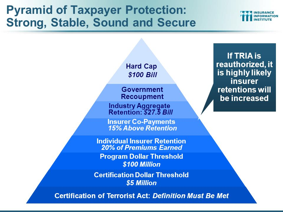 Pyramid of Taxpayer Protection: Strong, Stable, Sound and Secure