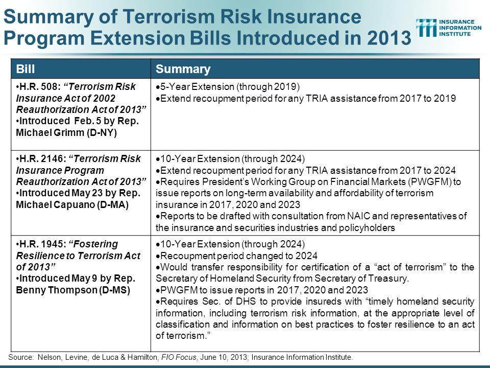 Summary of Terrorism Risk Insurance Program Extension Bills Introduced in 2013