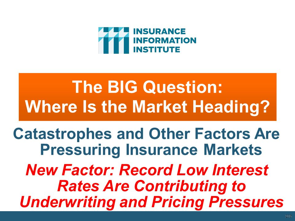 The BIG Question: Where Is the Market Heading