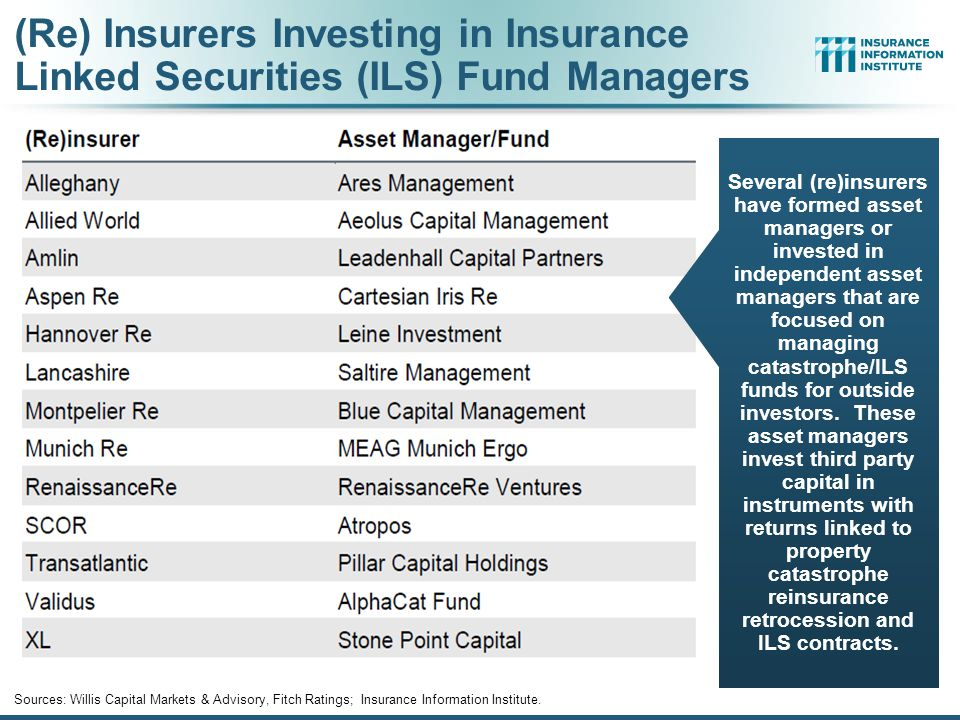 (Re) Insurers Investing in Insurance Linked Securities (ILS) Fund Managers