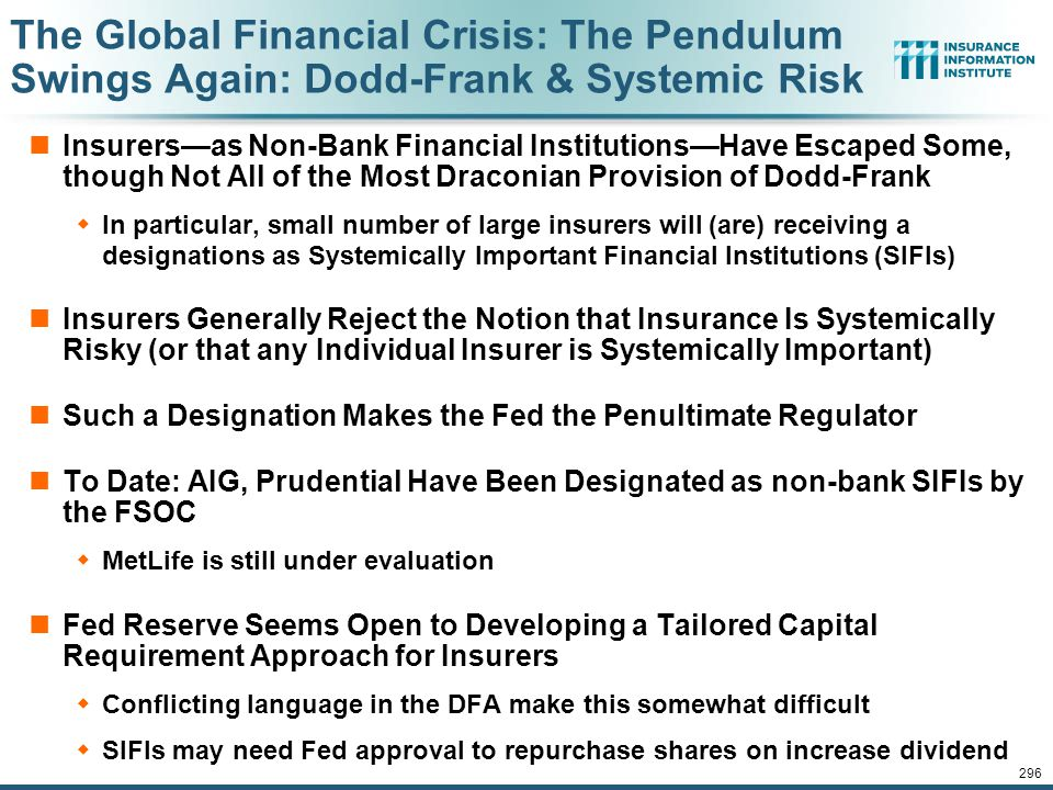 eSlide – P6466 – The Financial Crisis and the Future of the P/C