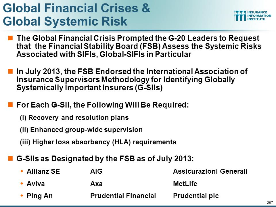 Global Financial Crises & Global Systemic Risk