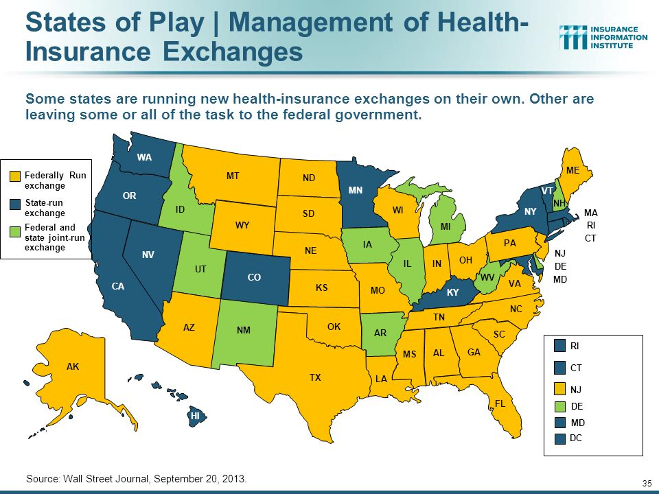 States of Play | Management of Health-Insurance Exchanges