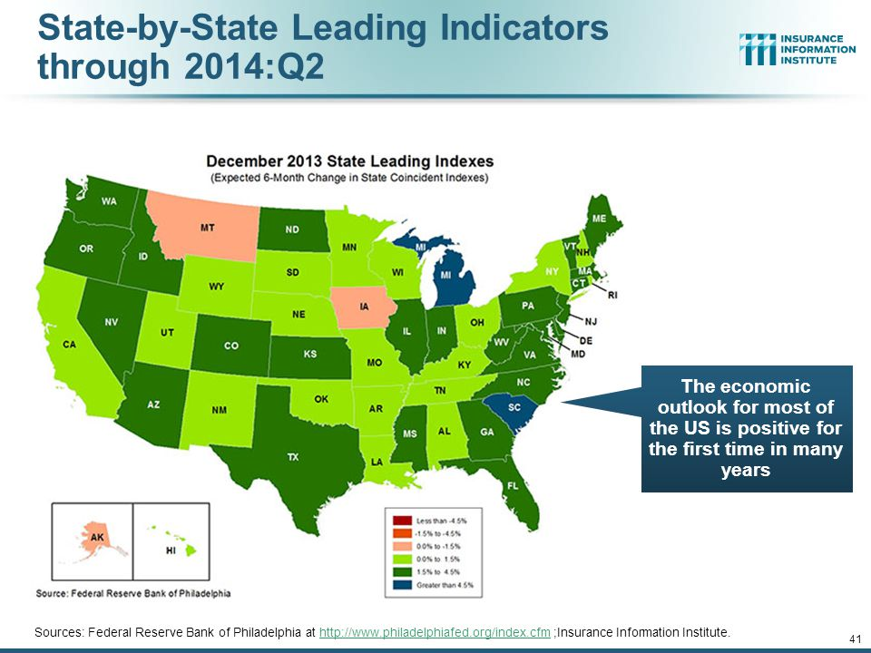 State-by-State Leading Indicators through 2014:Q2