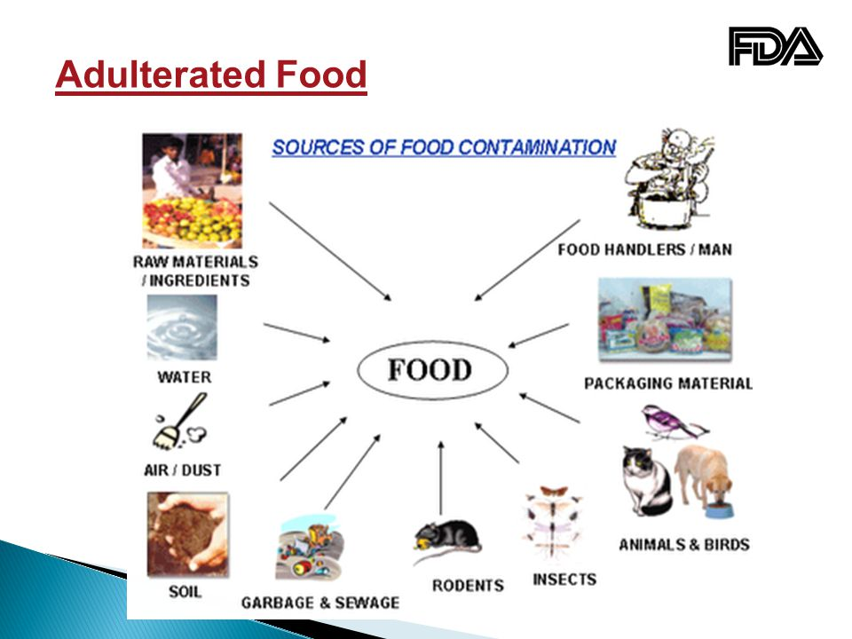 Adulterated Food