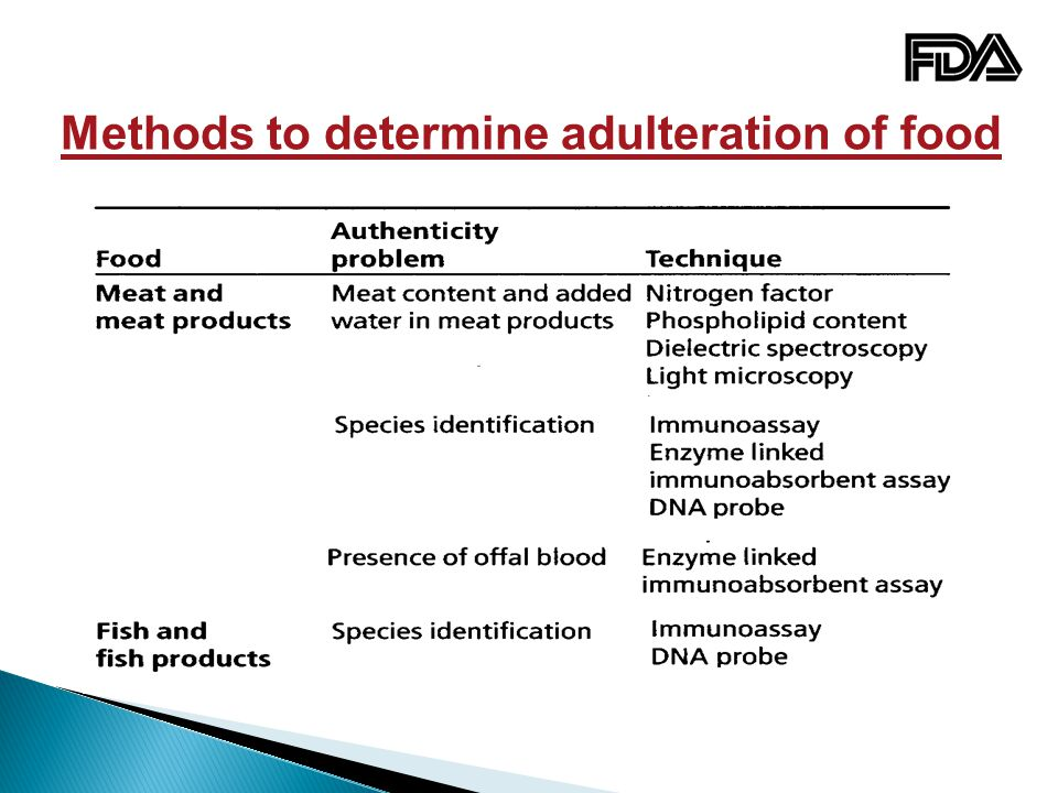 Methods to determine adulteration of food
