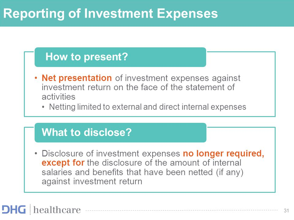 Reporting of Investment Expenses