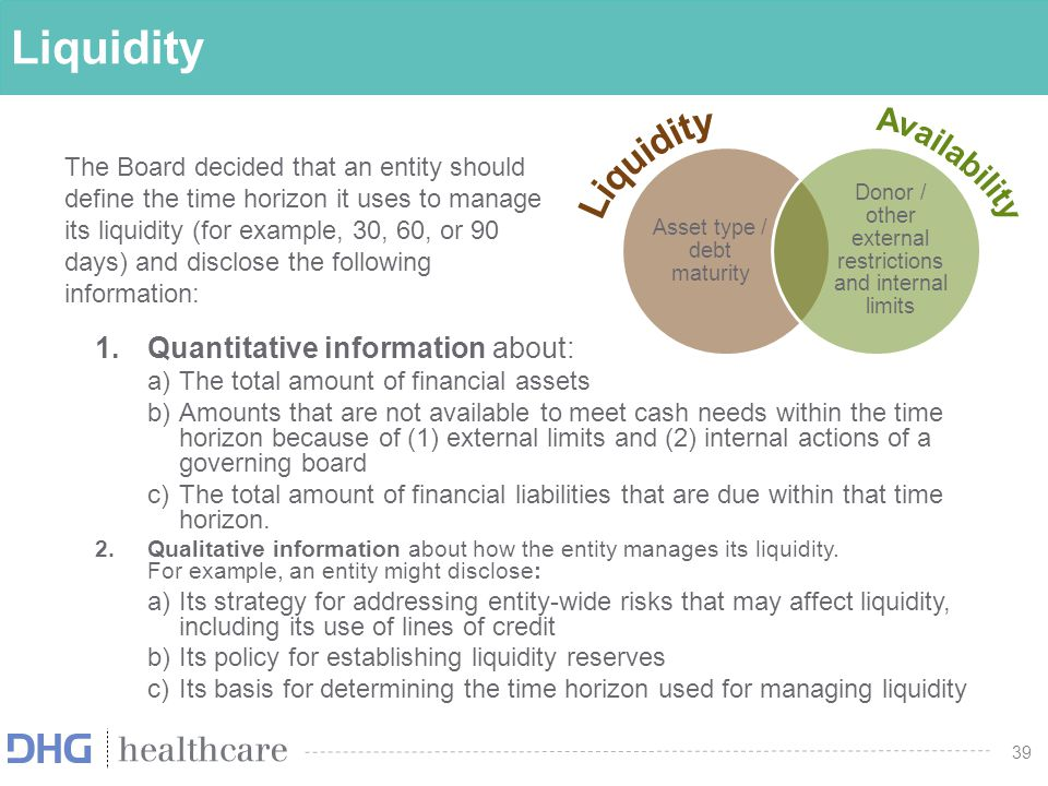 Liquidity Availability Liquidity Quantitative information about: