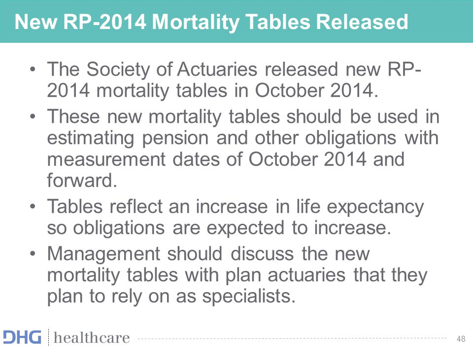 New RP-2014 Mortality Tables Released