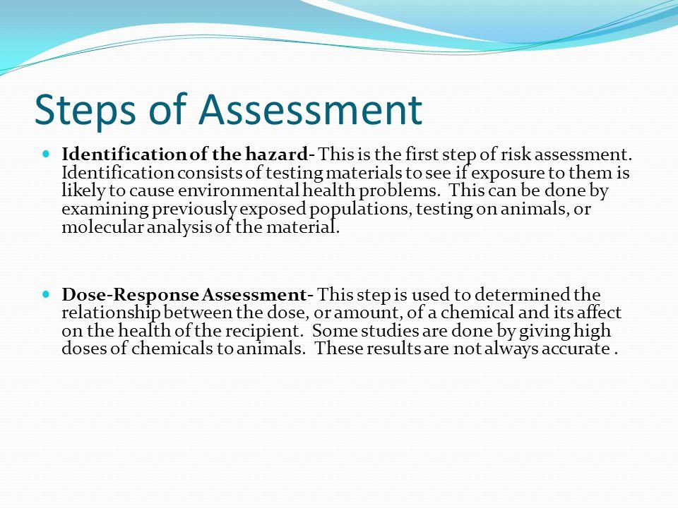 Steps of Assessment