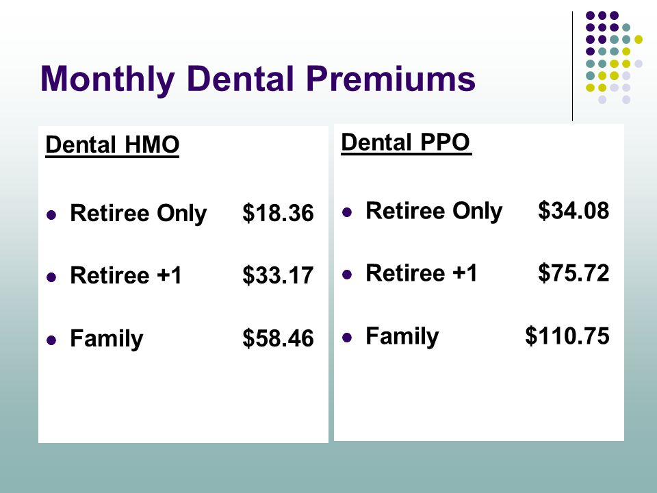 Monthly Dental Premiums