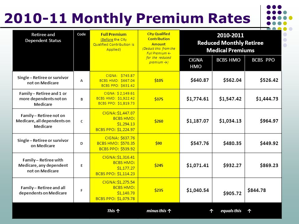 2010-11 Monthly Premium Rates