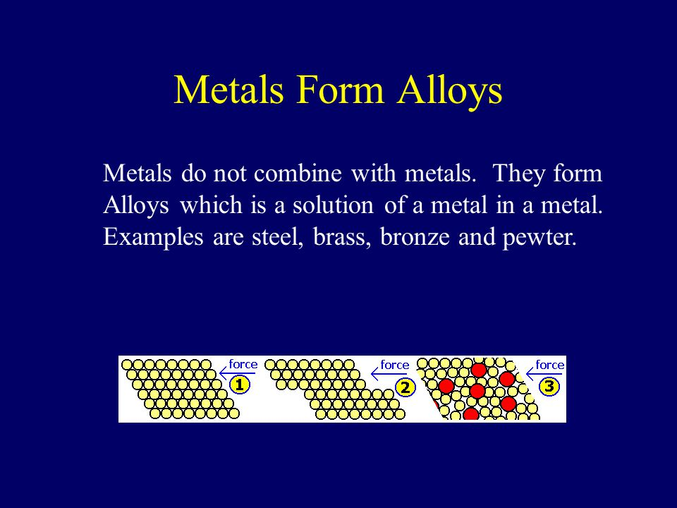 Metals Form Alloys Metals do not combine with metals. They form