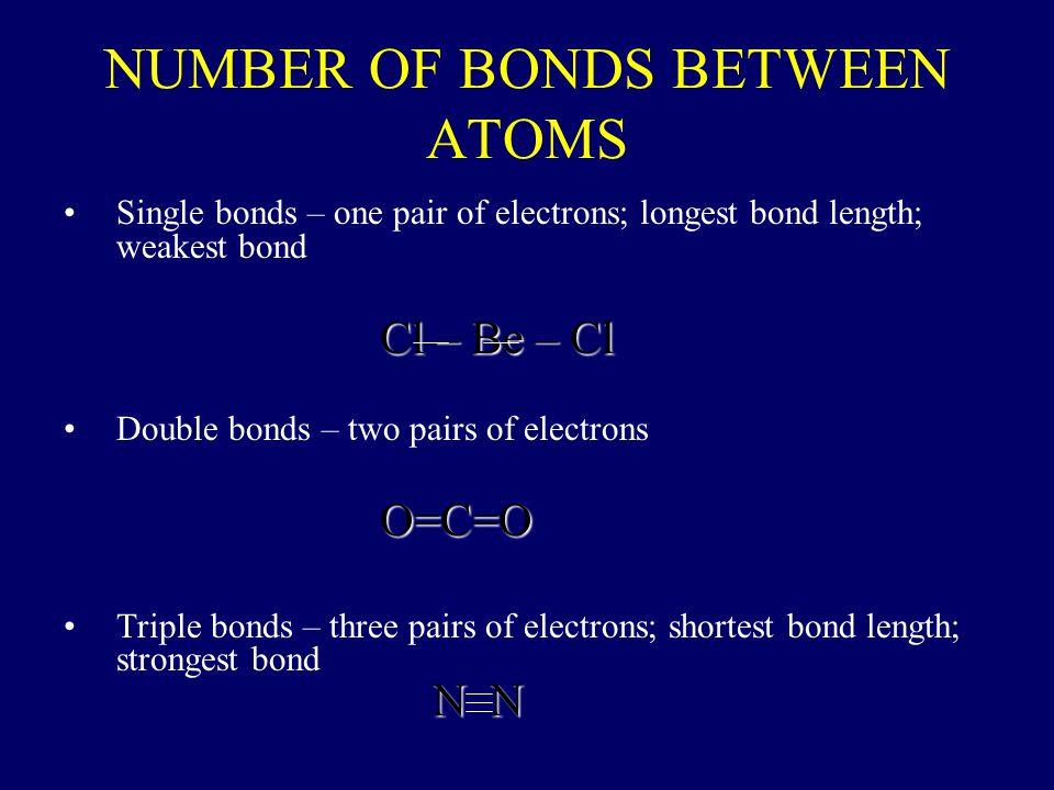 NUMBER OF BONDS BETWEEN ATOMS