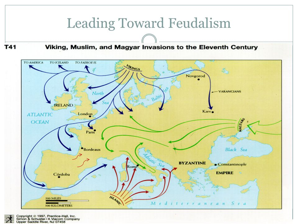 Leading Toward Feudalism