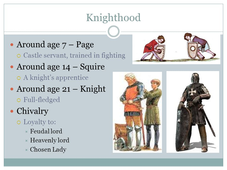 Knighthood Around age 7 – Page Around age 14 – Squire