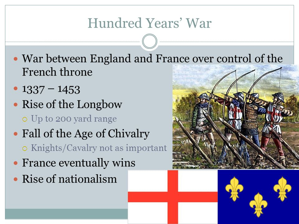 Hundred Years' War War between England and France over control of the French throne. 1337 – 1453. Rise of the Longbow.
