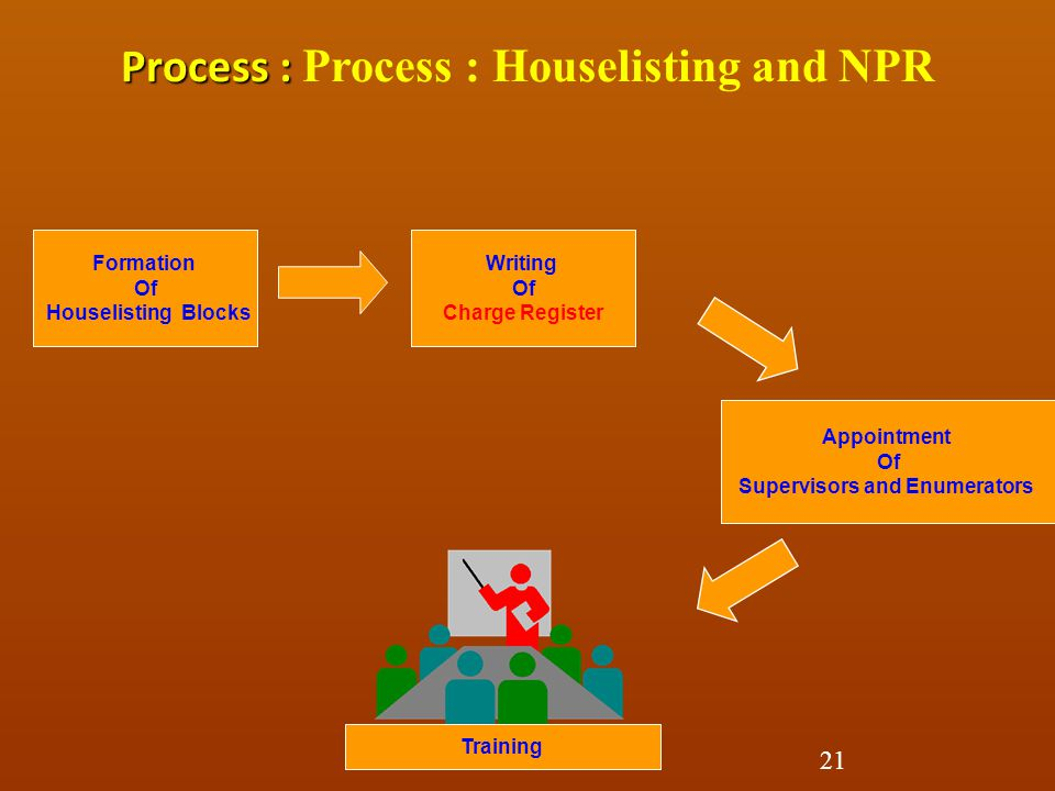 Process : Process : Houselisting and NPR Supervisors and Enumerators