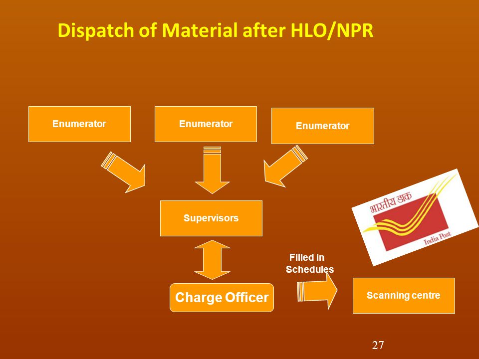 Dispatch of Material after HLO/NPR