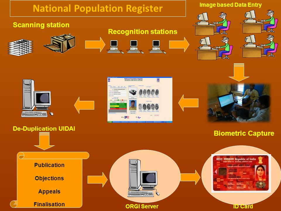 National Population Register