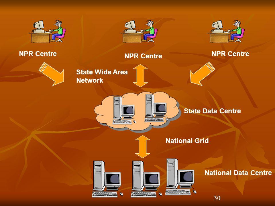 NPR Centre NPR Centre. NPR Centre. State Wide Area Network.