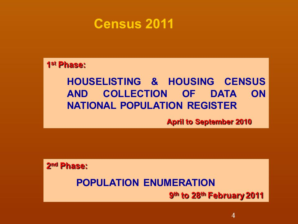 Census 2011 1st Phase: HOUSELISTING & HOUSING CENSUS AND COLLECTION OF DATA ON NATIONAL POPULATION REGISTER.